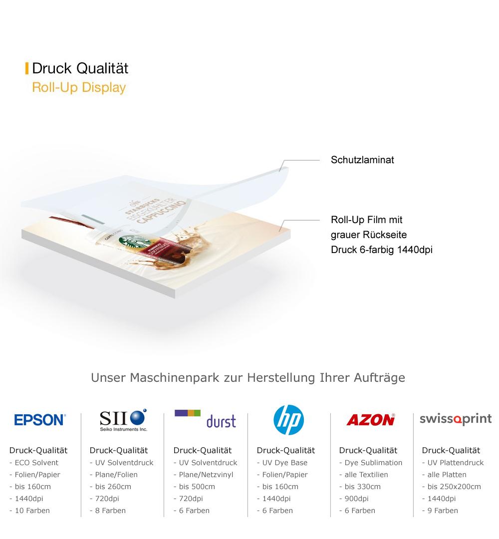 Roll-Up Quality Druckqualität