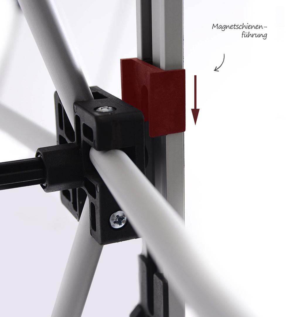 Faltdisplay London Premium gebogen - Magnetschienenführung