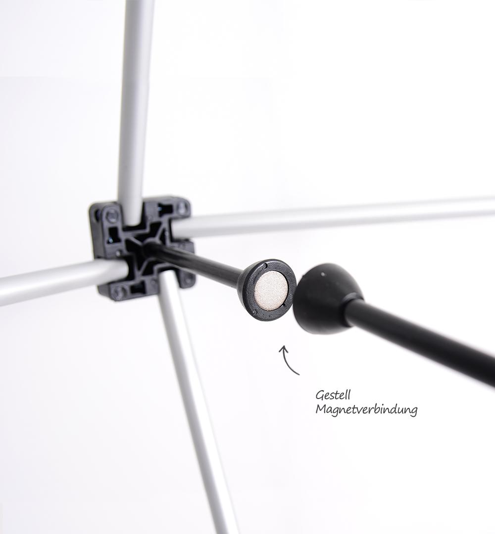 Faltdisplay London STANDARD gebogen Magnetverbinder