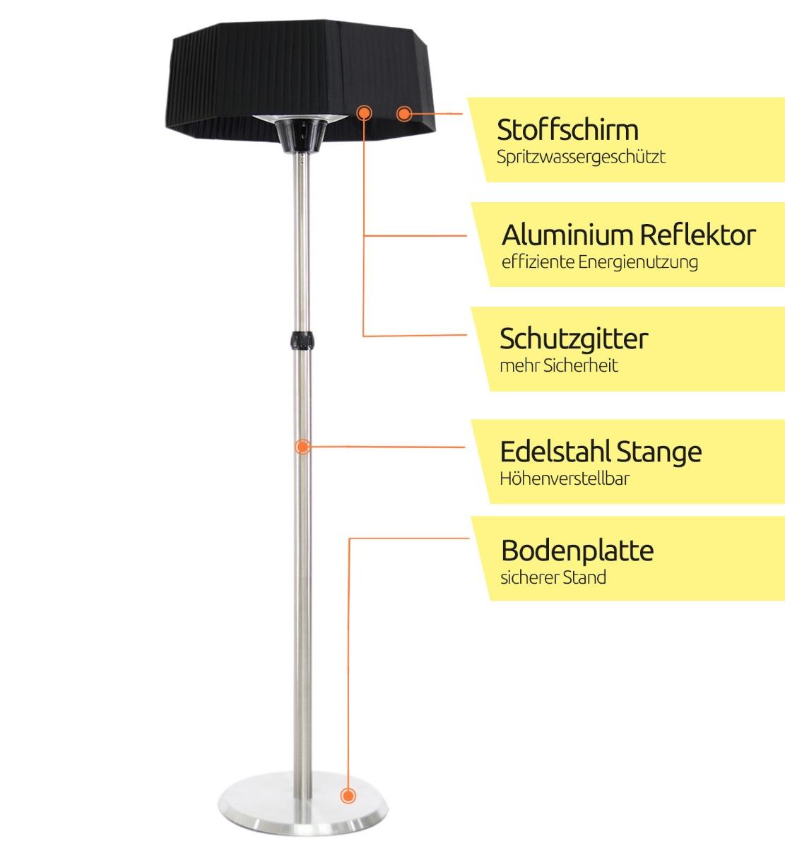 Infrarot Heizstrahler - Details