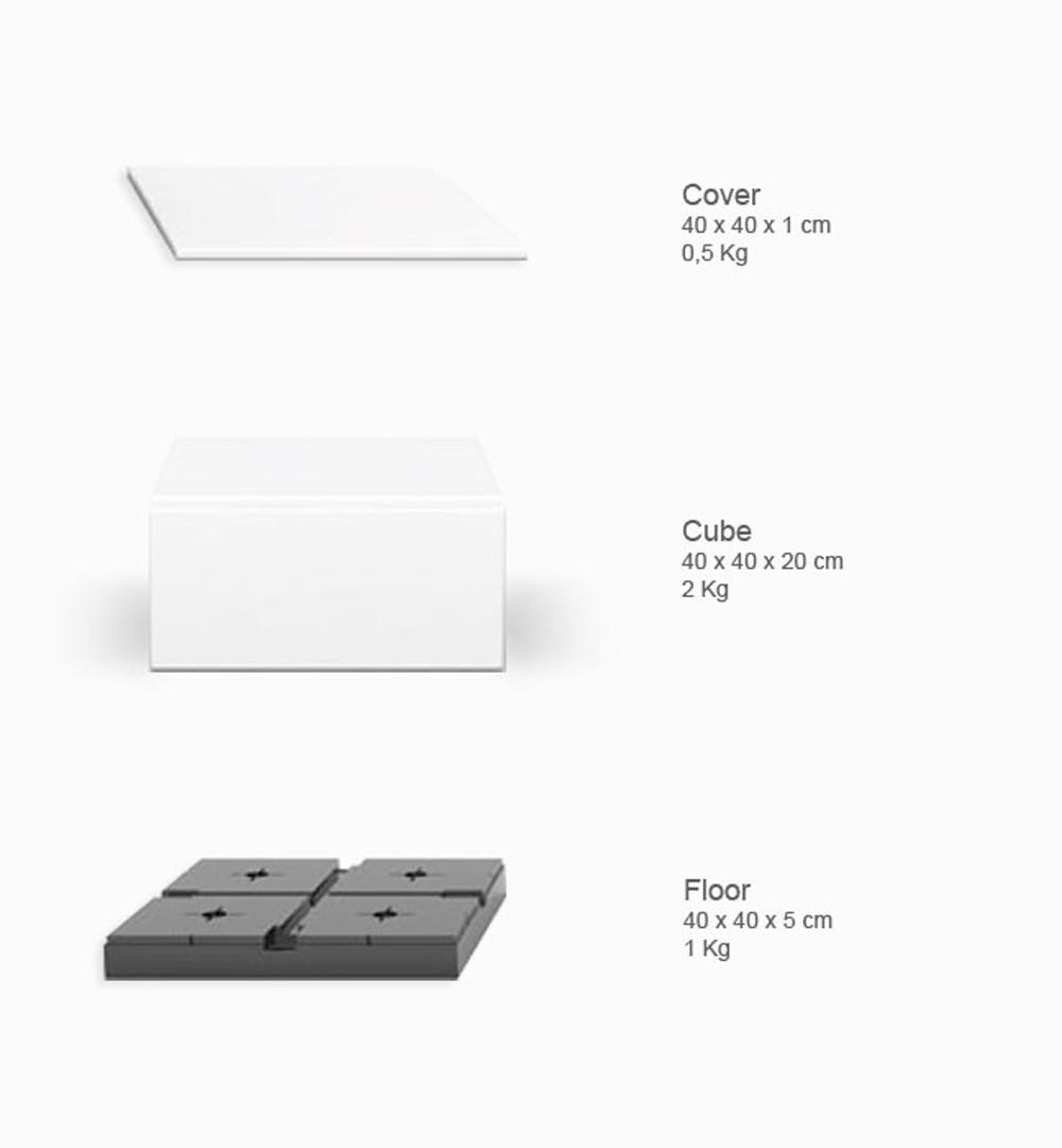 Easy Cube Varianten